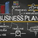 Hoe Schrijf Je Een Businessplan Voor Foodtrucks?